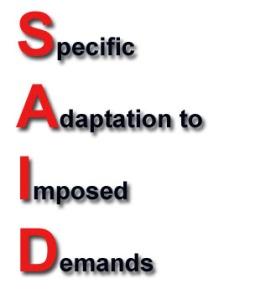 SAID Principle